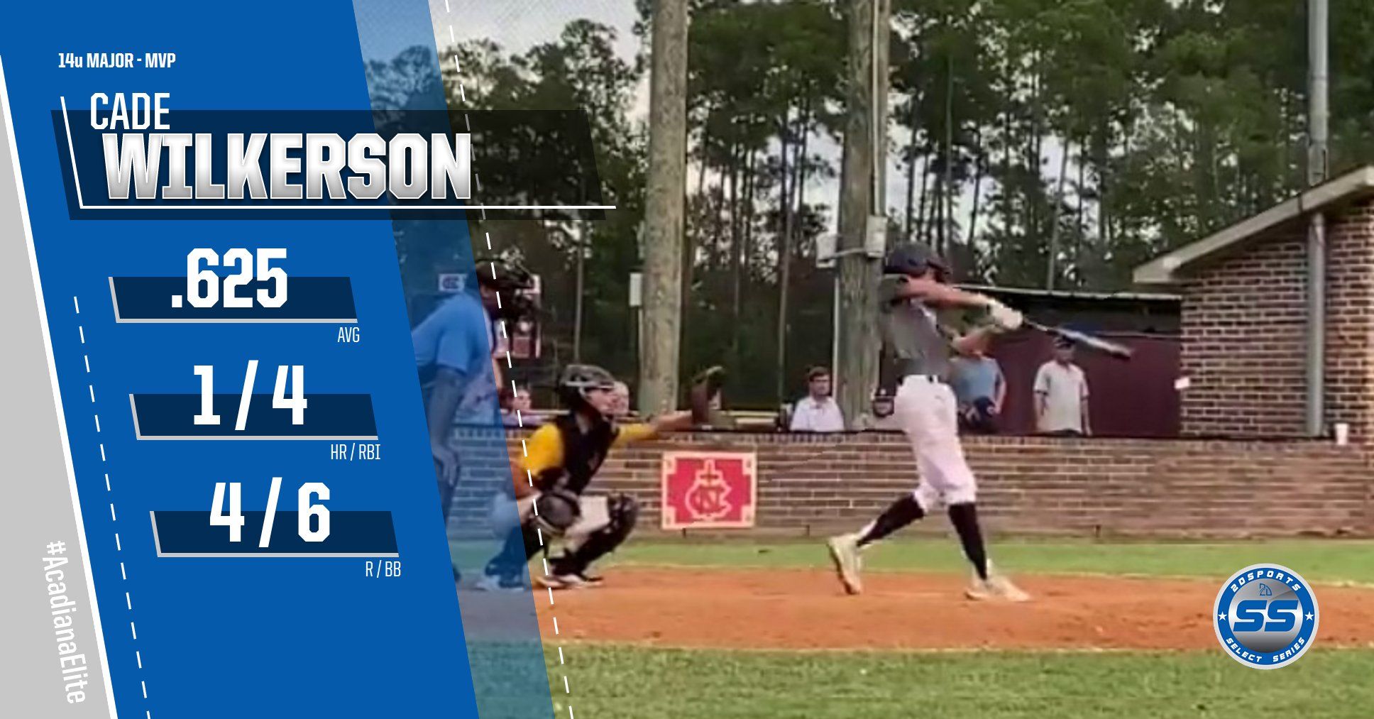 top youth players in louisiana