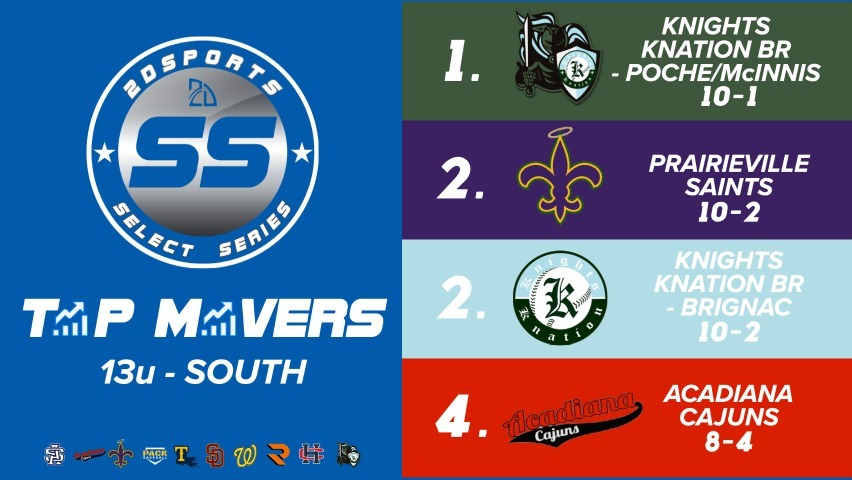 youth power rankings